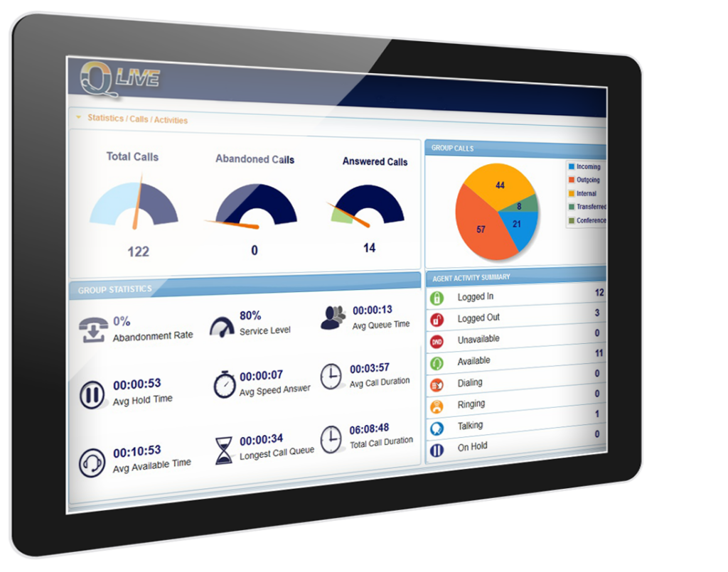 QLive call-center-dashboards